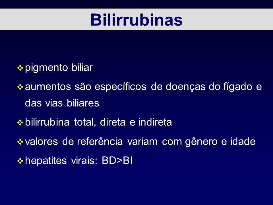 Bilirrubinas pigmento biliar
