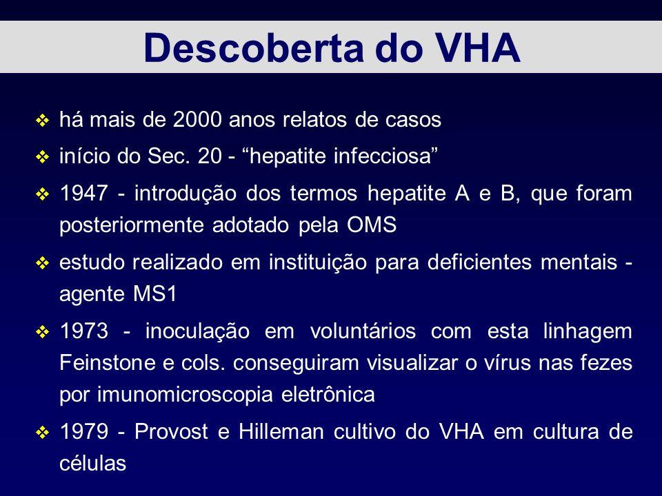 Descoberta do VHA há mais de 2000 anos relatos de casos