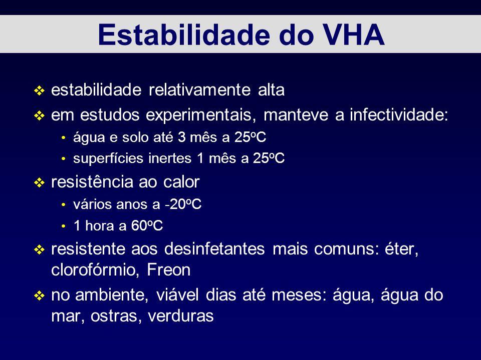 Estabilidade do VHA estabilidade relativamente alta
