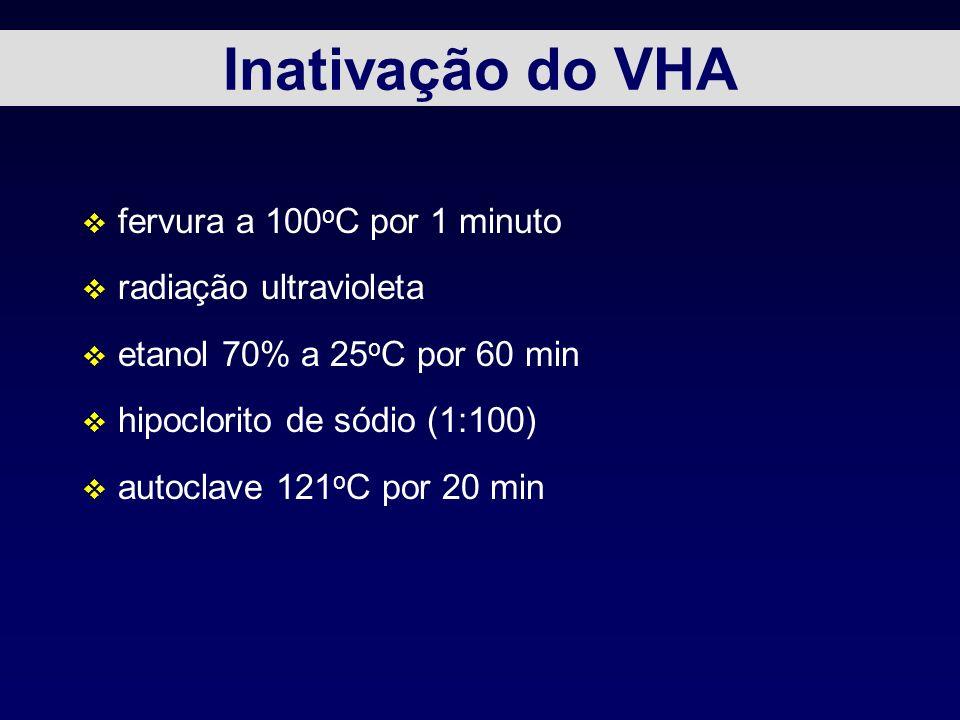 Inativação do VHA fervura a 100oC por 1 minuto radiação ultravioleta