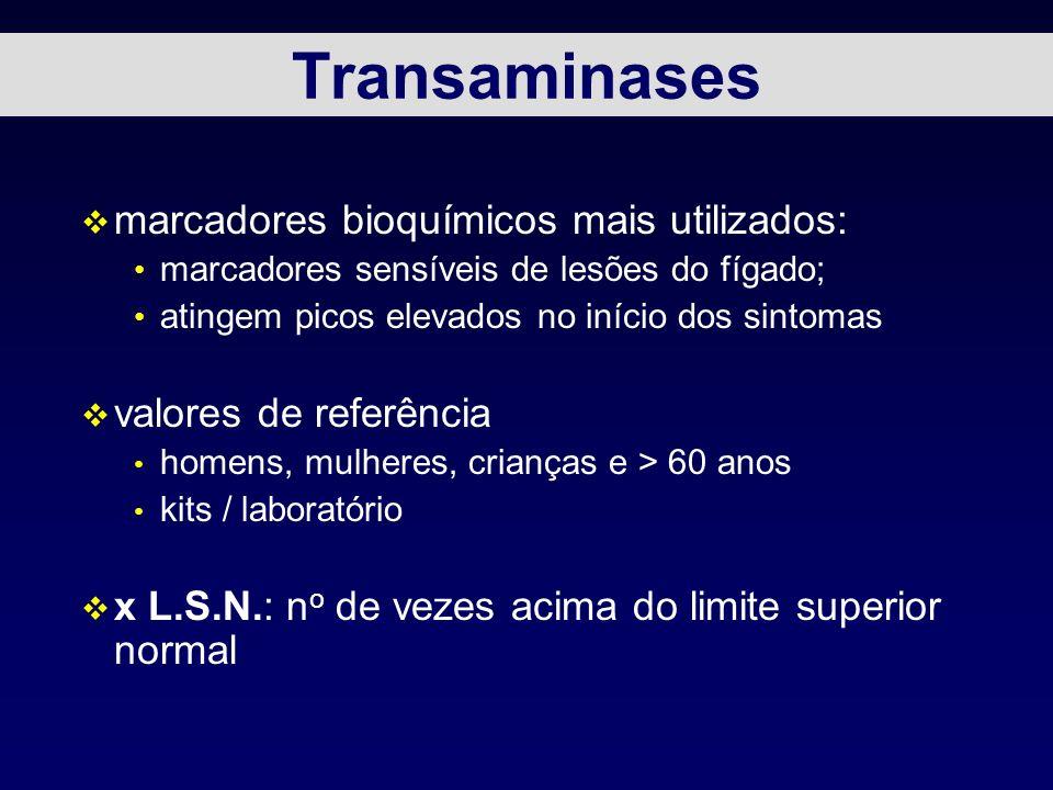 Transaminases marcadores bioquímicos mais utilizados: