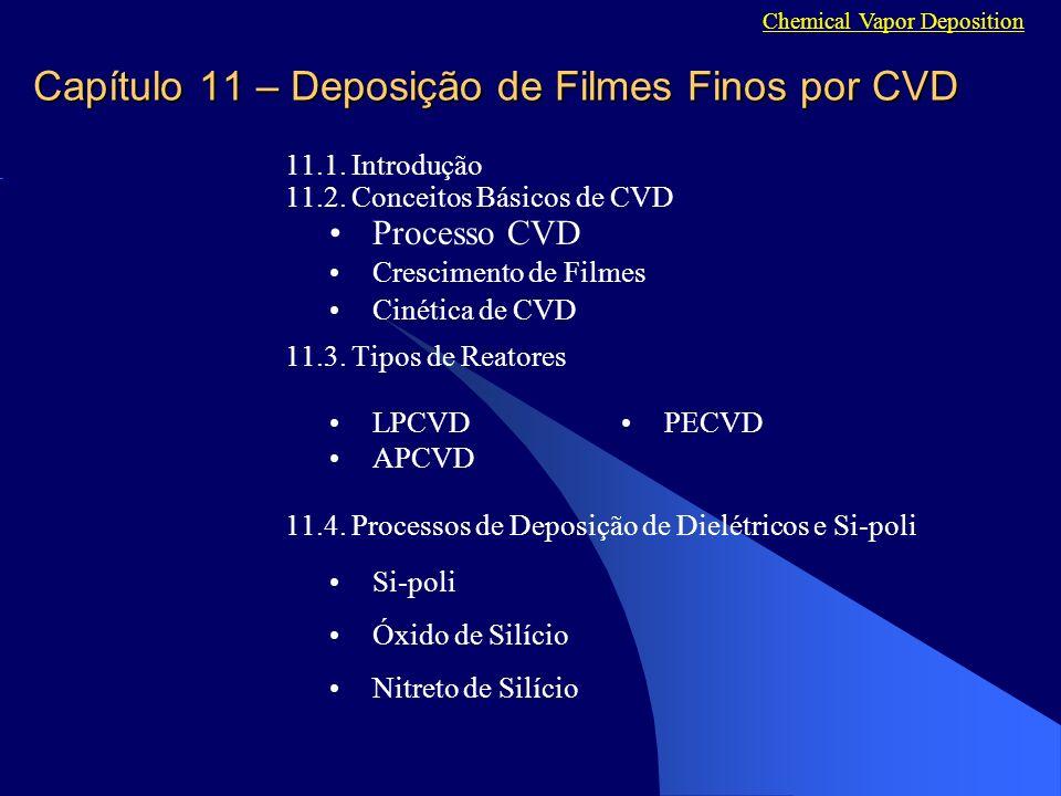 Capítulo 11 – Deposição de Filmes Finos por CVD