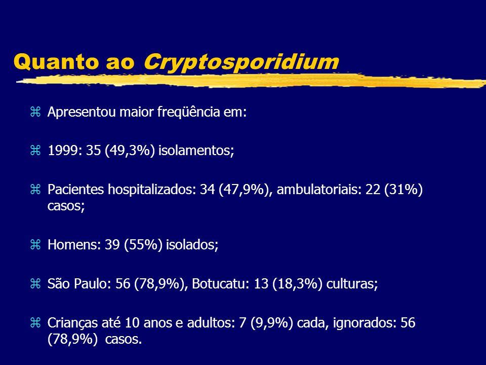 Quanto ao Cryptosporidium