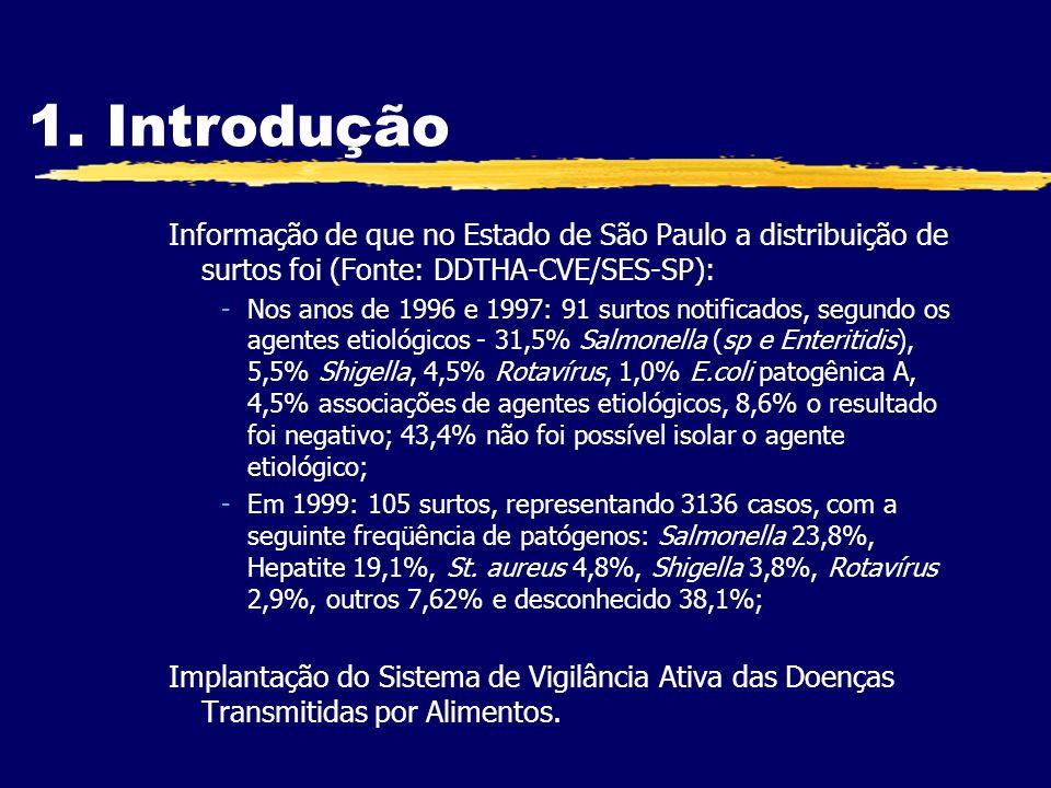 1. Introdução Informação de que no Estado de São Paulo a distribuição de surtos foi (Fonte: DDTHA-CVE/SES-SP):