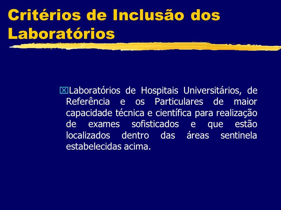 Critérios de Inclusão dos Laboratórios