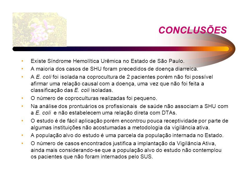 CONCLUSÕES Existe Síndrome Hemolítica Urêmica no Estado de São Paulo.