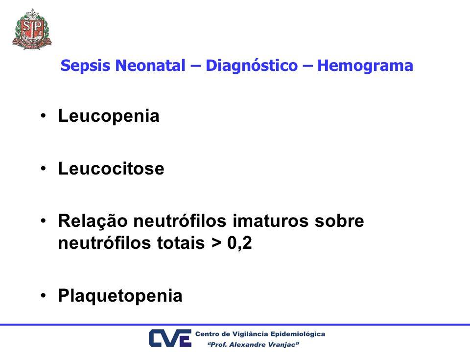 Sepsis Neonatal – Diagnóstico – Hemograma