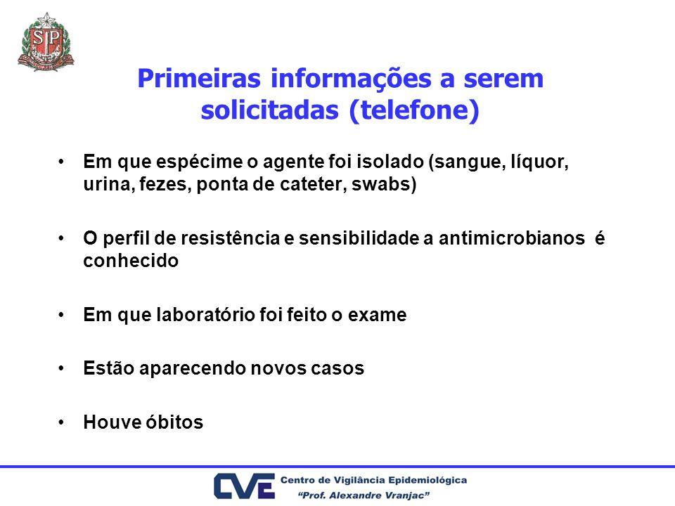 Primeiras informações a serem solicitadas (telefone)