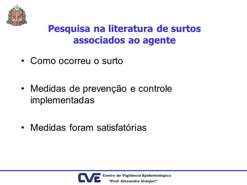 Pesquisa na literatura de surtos associados ao agente