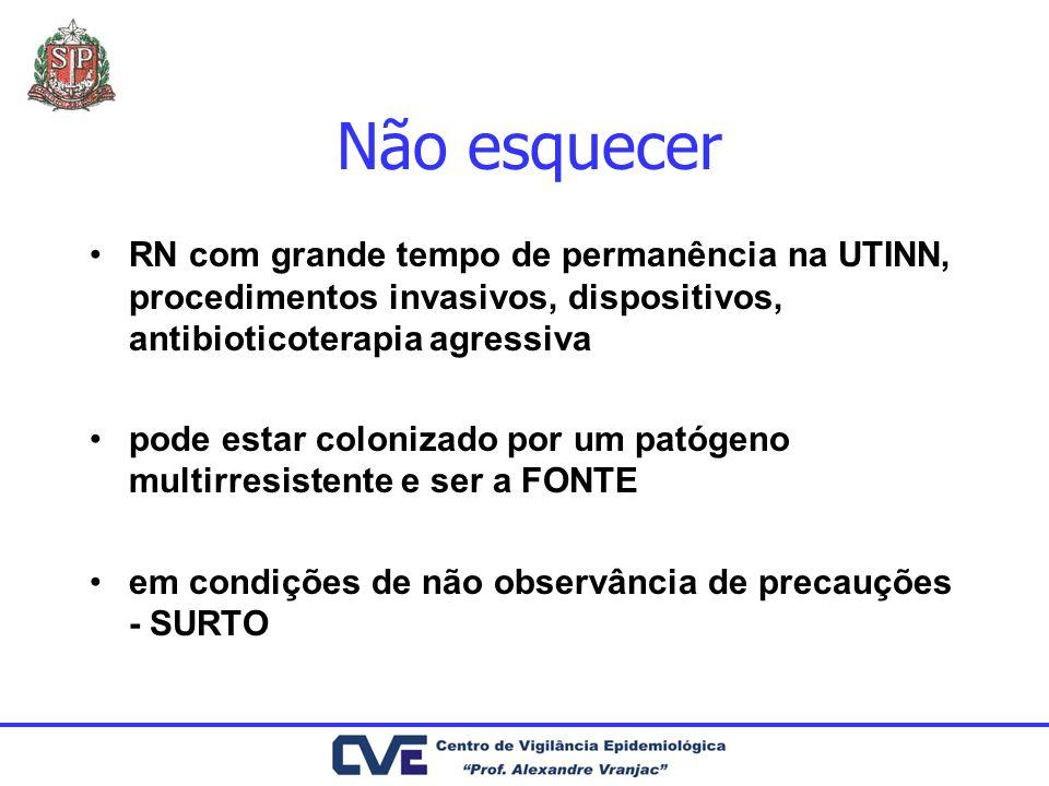 Não esquecer RN com grande tempo de permanência na UTINN, procedimentos invasivos, dispositivos, antibioticoterapia agressiva.