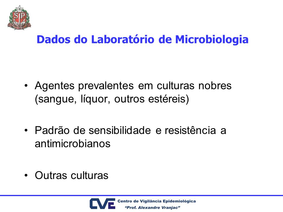 Dados do Laboratório de Microbiologia