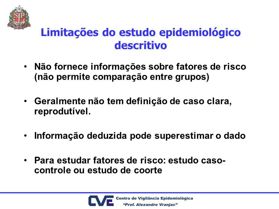 Limitações do estudo epidemiológico descritivo