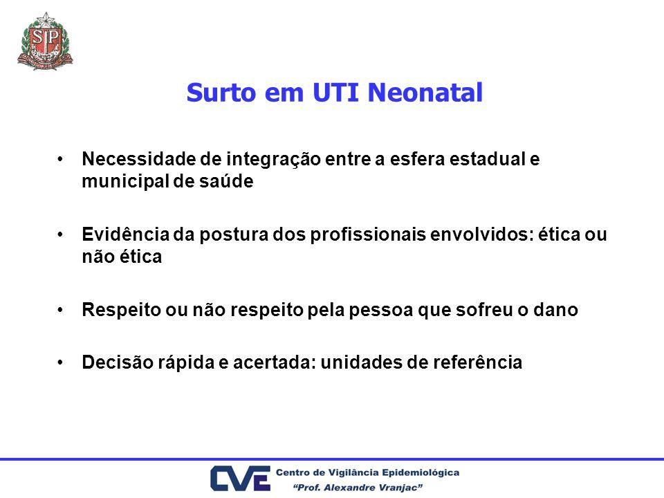 Surto em UTI Neonatal Necessidade de integração entre a esfera estadual e municipal de saúde.