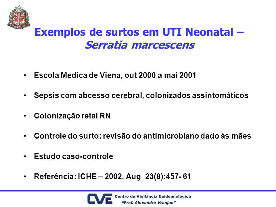 Exemplos de surtos em UTI Neonatal – Serratia marcescens