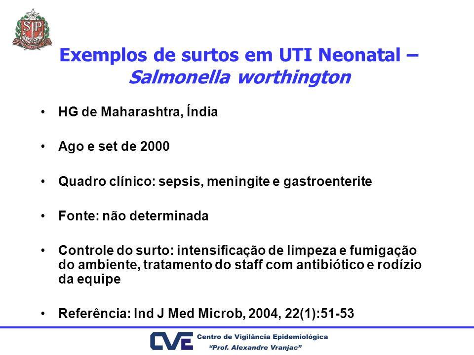 Exemplos de surtos em UTI Neonatal – Salmonella worthington