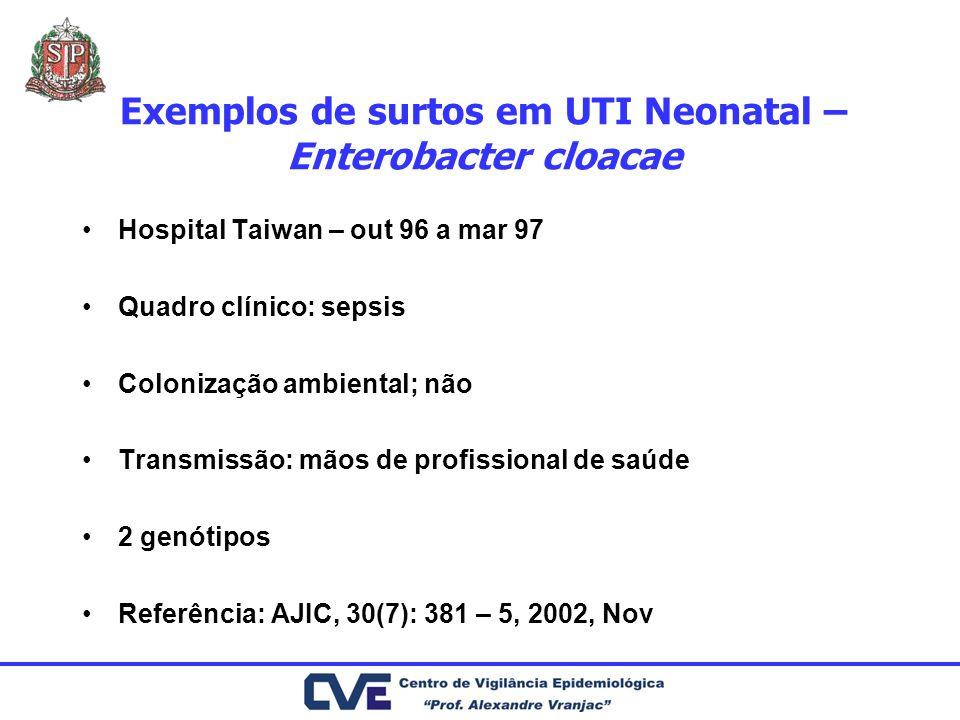 Exemplos de surtos em UTI Neonatal – Enterobacter cloacae