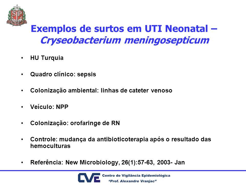 Exemplos de surtos em UTI Neonatal – Cryseobacterium meningosepticum