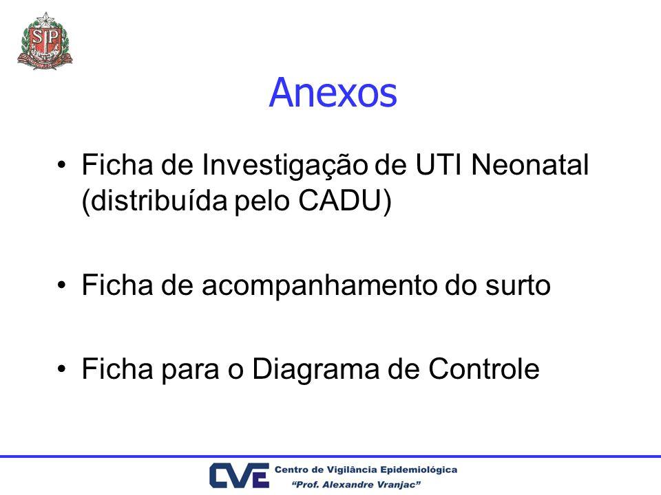 Anexos Ficha de Investigação de UTI Neonatal (distribuída pelo CADU)