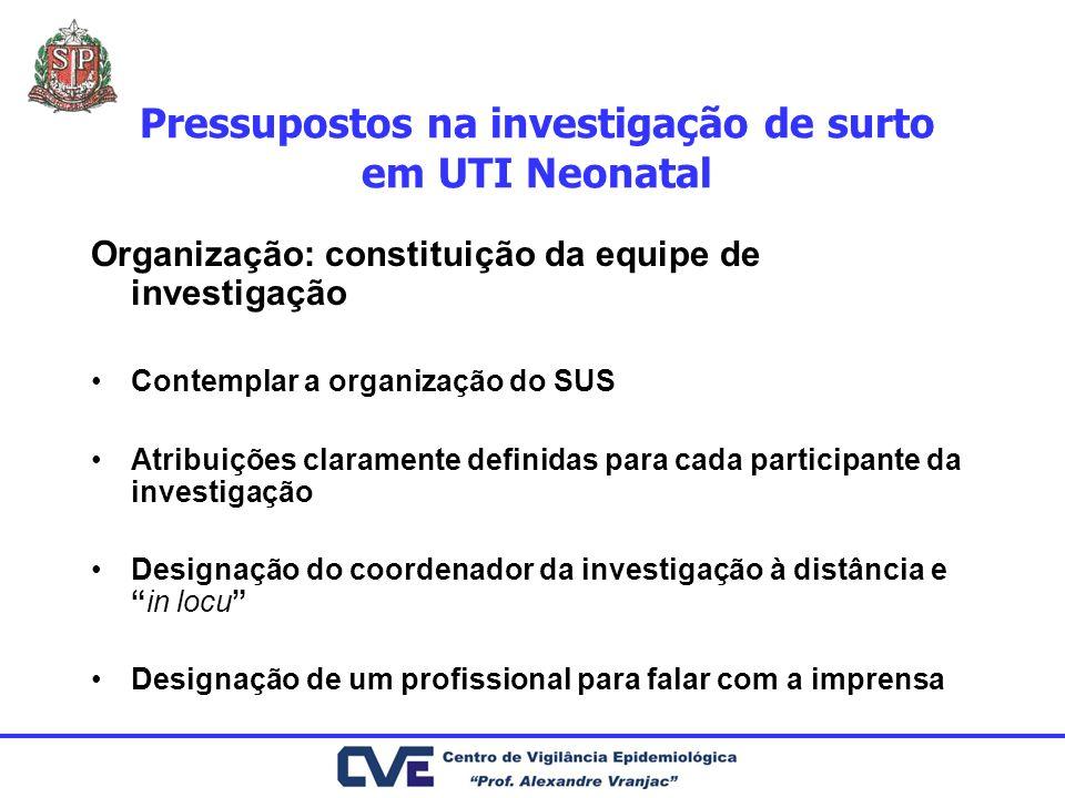 Pressupostos na investigação de surto em UTI Neonatal