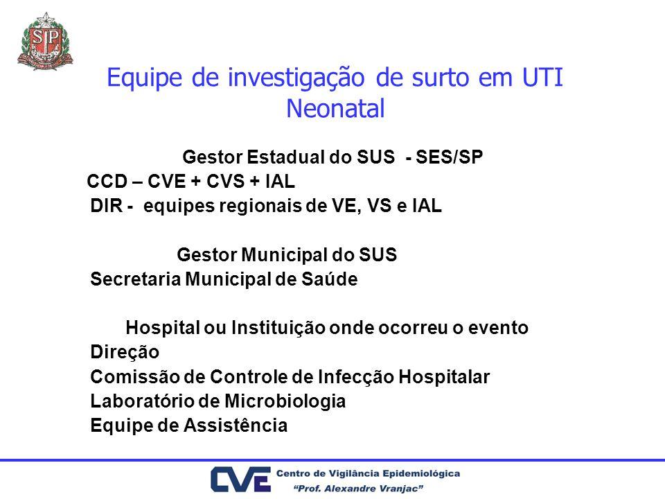Equipe de investigação de surto em UTI Neonatal