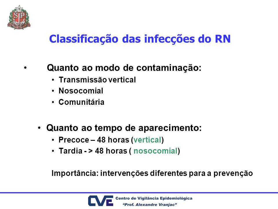 Classificação das infecções do RN