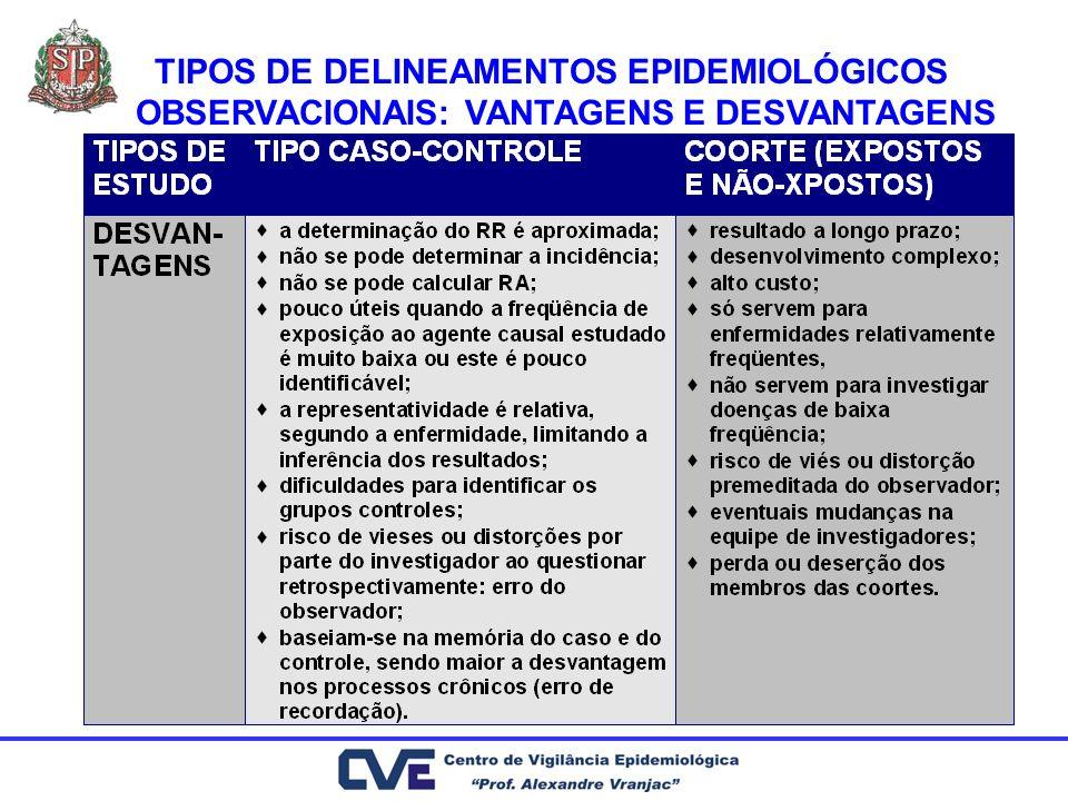 TIPOS DE DELINEAMENTOS EPIDEMIOLÓGICOS