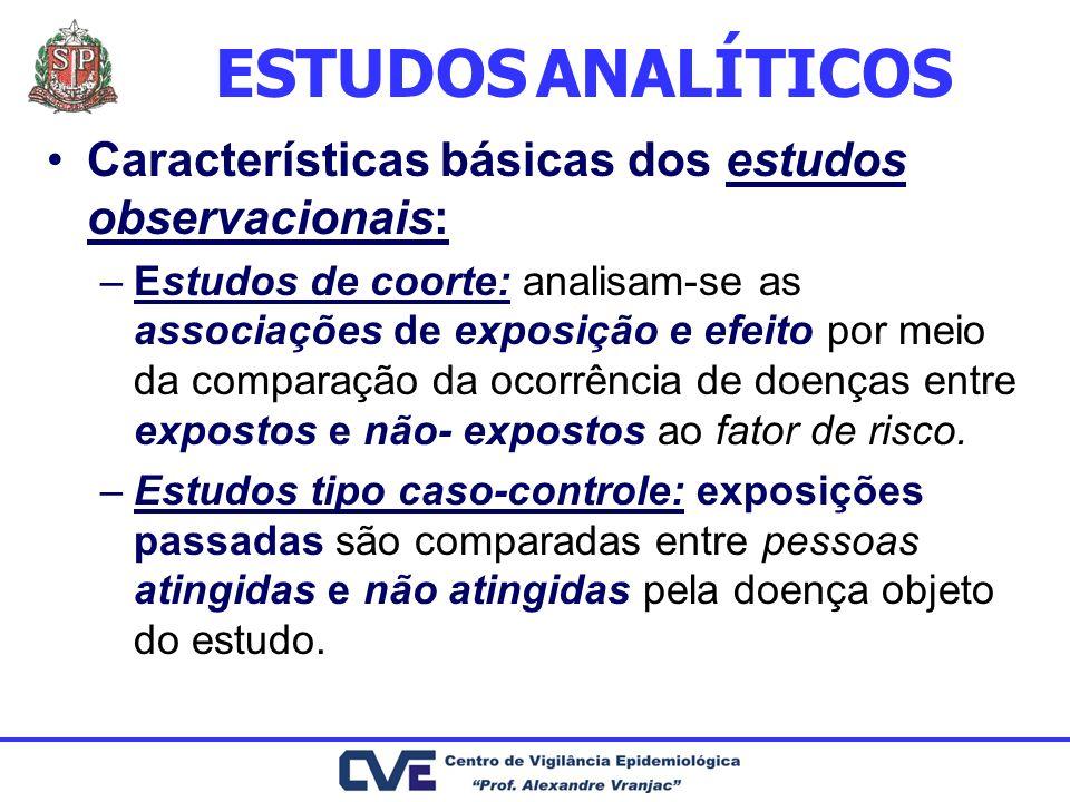 ESTUDOS ANALÍTICOS Características básicas dos estudos observacionais:
