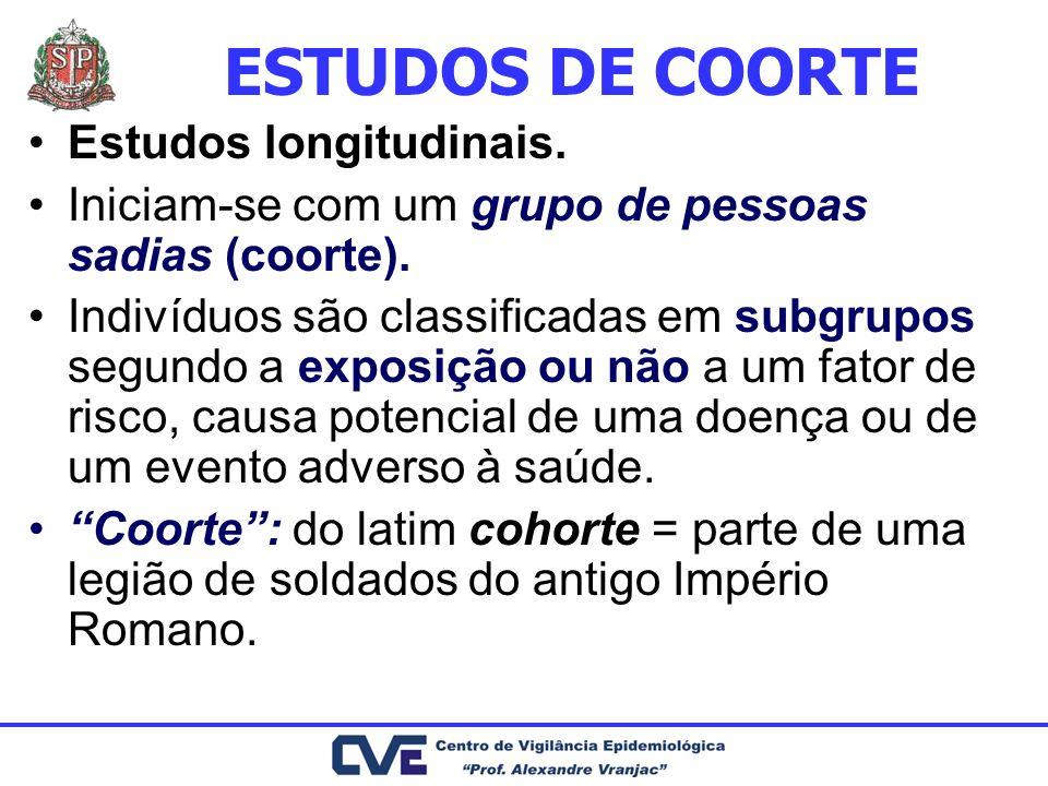 ESTUDOS DE COORTE Estudos longitudinais.