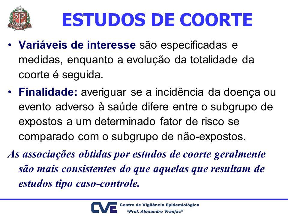 ESTUDOS DE COORTE Variáveis de interesse são especificadas e medidas, enquanto a evolução da totalidade da coorte é seguida.