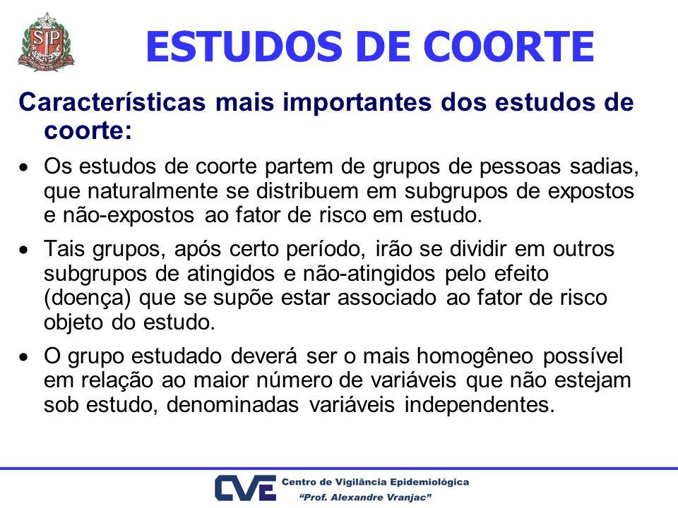ESTUDOS DE COORTE Características mais importantes dos estudos de coorte: