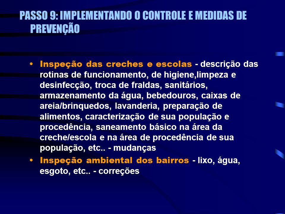 PASSO 9: IMPLEMENTANDO O CONTROLE E MEDIDAS DE PREVENÇÃO