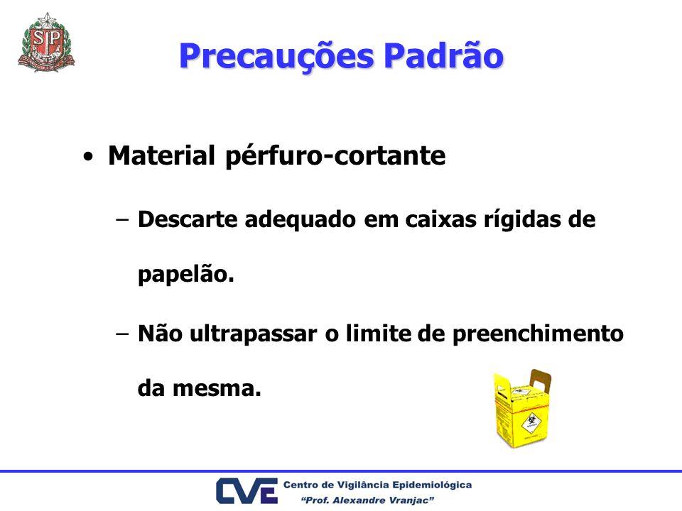 Precauções Padrão Material pérfuro-cortante