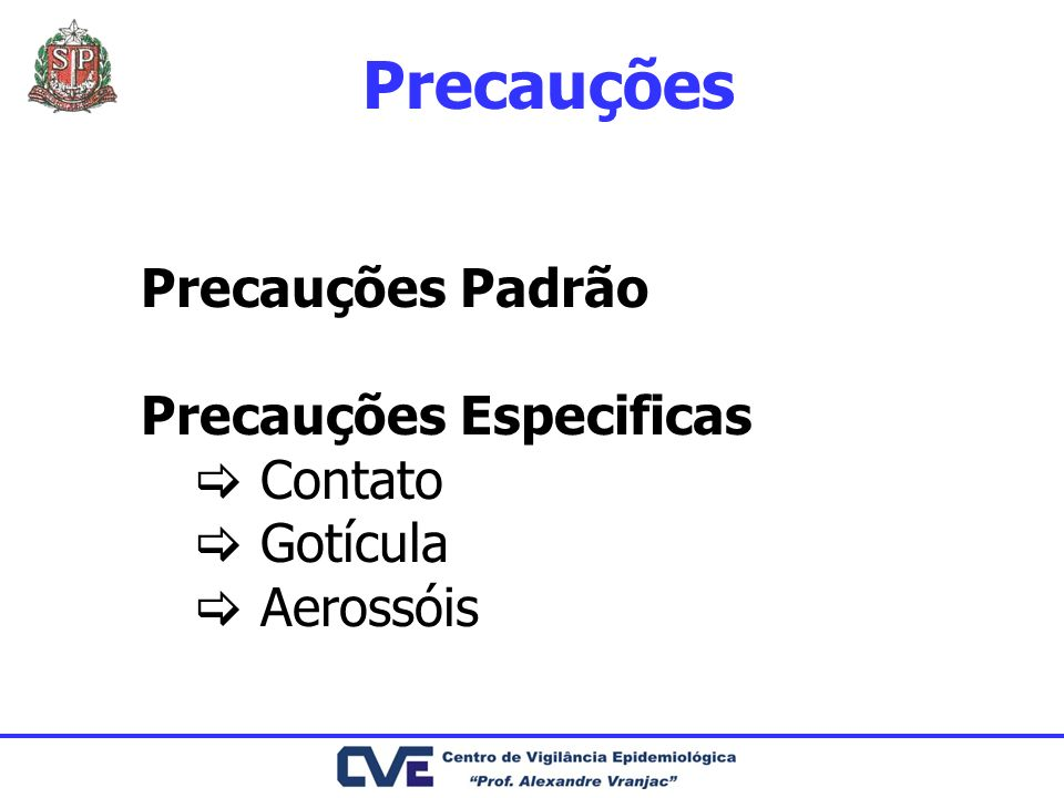 Precauções Precauções Padrão Precauções Especificas Contato Gotícula