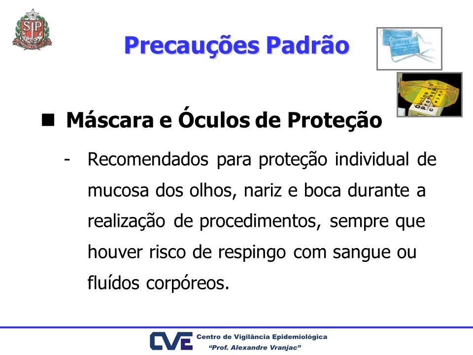 Precauções Padrão Máscara e Óculos de Proteção