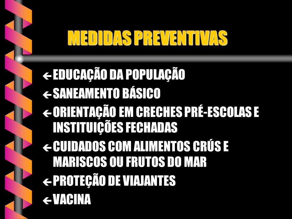 MEDIDAS PREVENTIVAS EDUCAÇÃO DA POPULAÇÃO SANEAMENTO BÁSICO