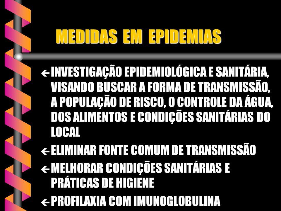 MEDIDAS EM EPIDEMIAS