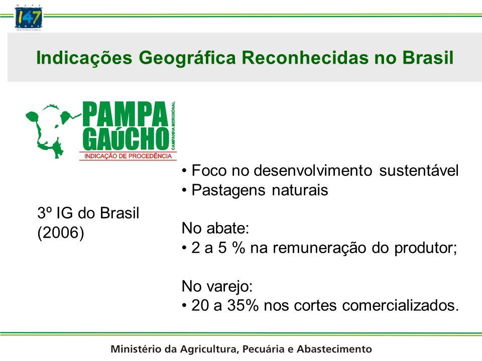 Indicações Geográfica Reconhecidas no Brasil