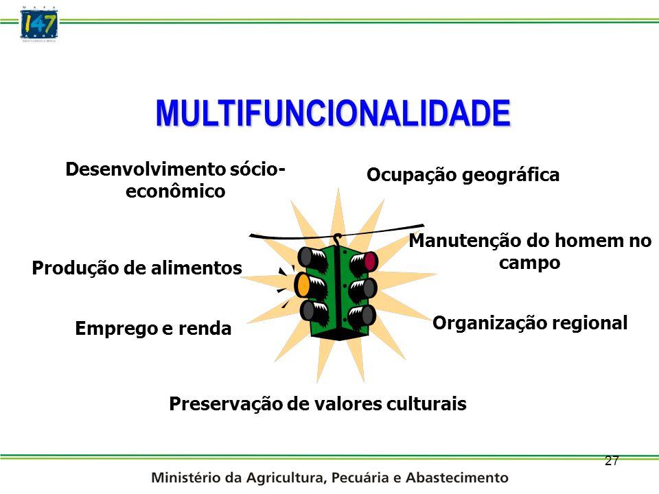 MULTIFUNCIONALIDADE Desenvolvimento sócio-econômico