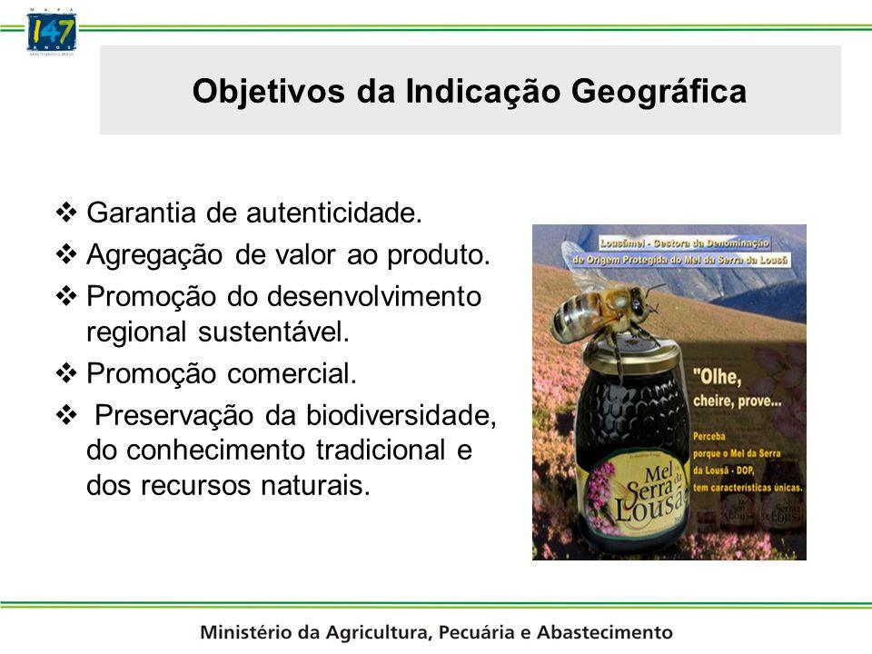 Objetivos da Indicação Geográfica