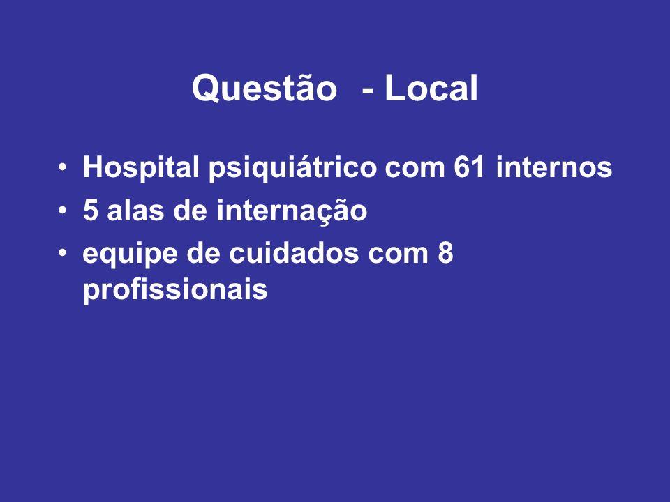 Questão - Local Hospital psiquiátrico com 61 internos