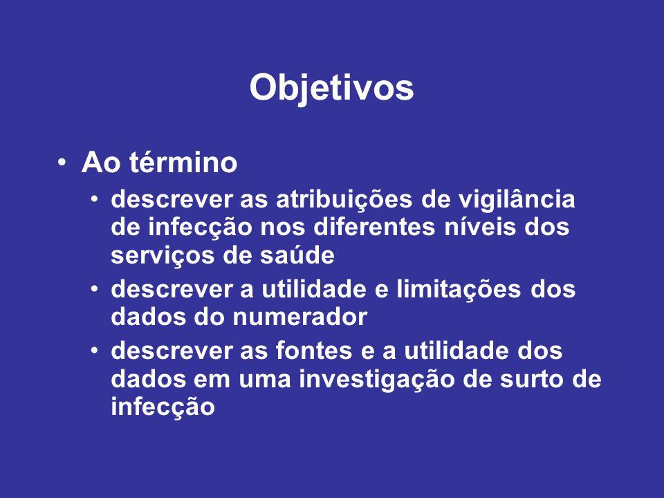 Objetivos Ao término. descrever as atribuições de vigilância de infecção nos diferentes níveis dos serviços de saúde.