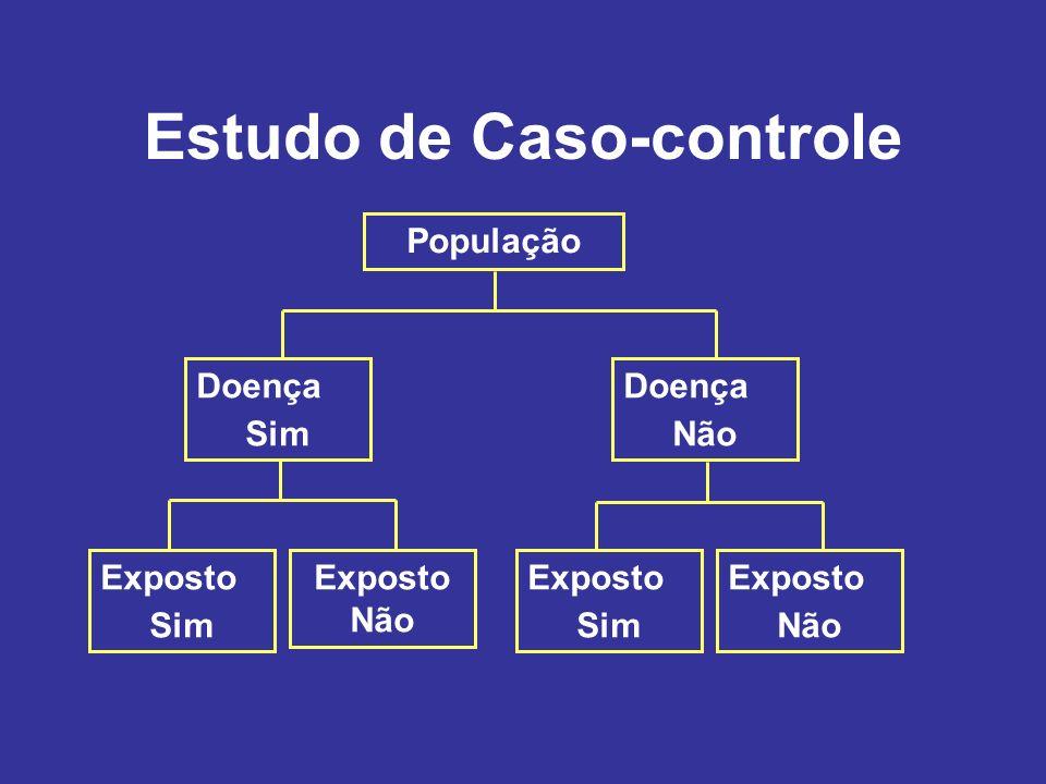 Estudo de Caso-controle