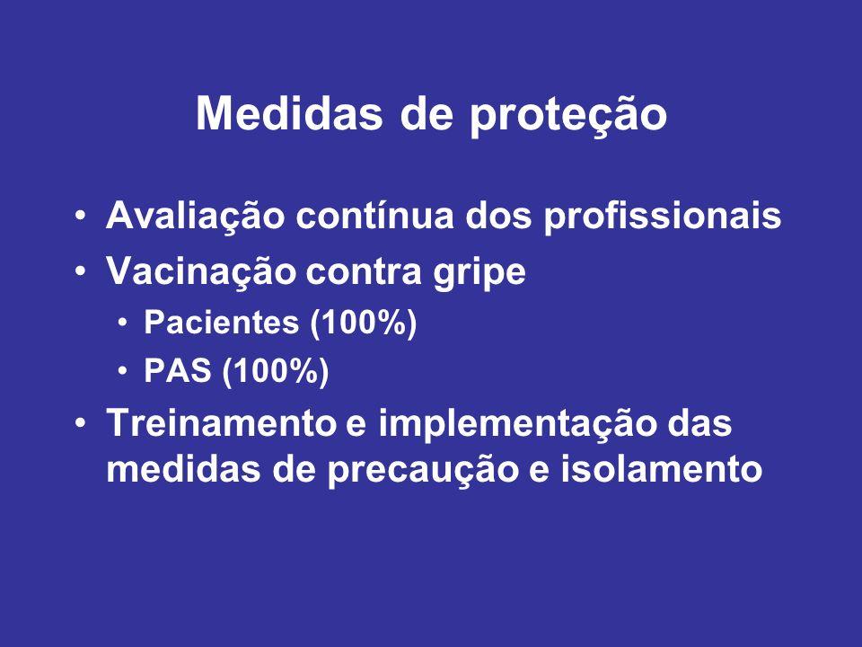 Medidas de proteção Avaliação contínua dos profissionais