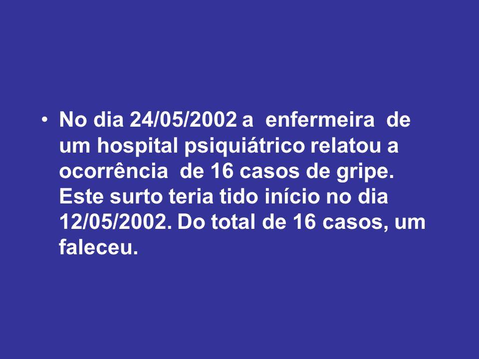 No dia 24/05/2002 a enfermeira de um hospital psiquiátrico relatou a ocorrência de 16 casos de gripe.