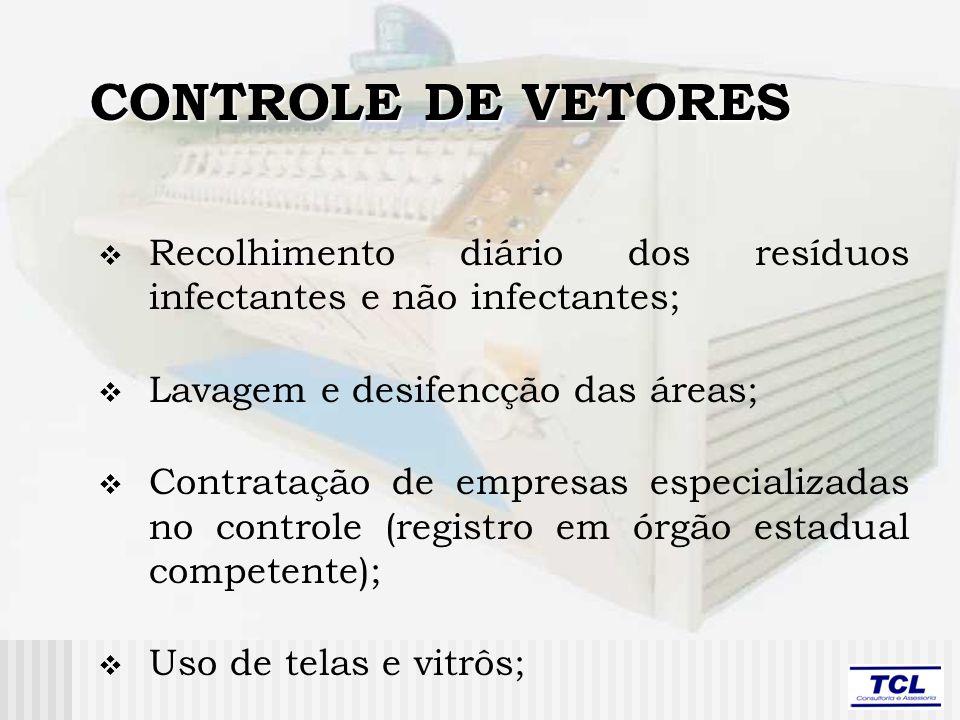 CONTROLE DE VETORES Recolhimento diário dos resíduos infectantes e não infectantes; Lavagem e desifencção das áreas;