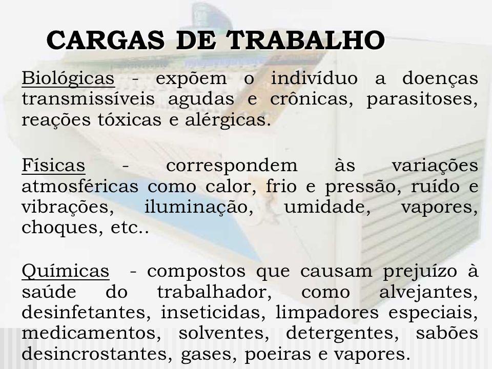 CARGAS DE TRABALHO Biológicas - expõem o indivíduo a doenças transmissíveis agudas e crônicas, parasitoses, reações tóxicas e alérgicas.