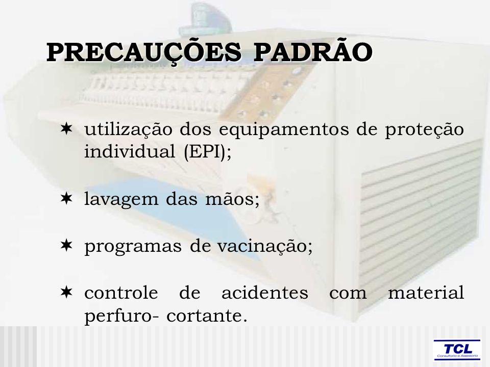 PRECAUÇÕES PADRÃO utilização dos equipamentos de proteção individual (EPI);  lavagem das mãos;  programas de vacinação;