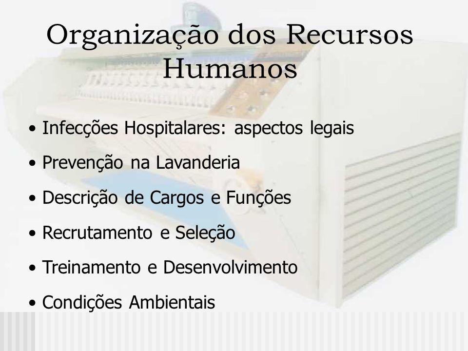 Organização dos Recursos Humanos