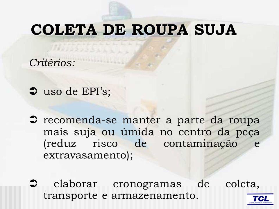 COLETA DE ROUPA SUJA Critérios:  uso de EPI's;