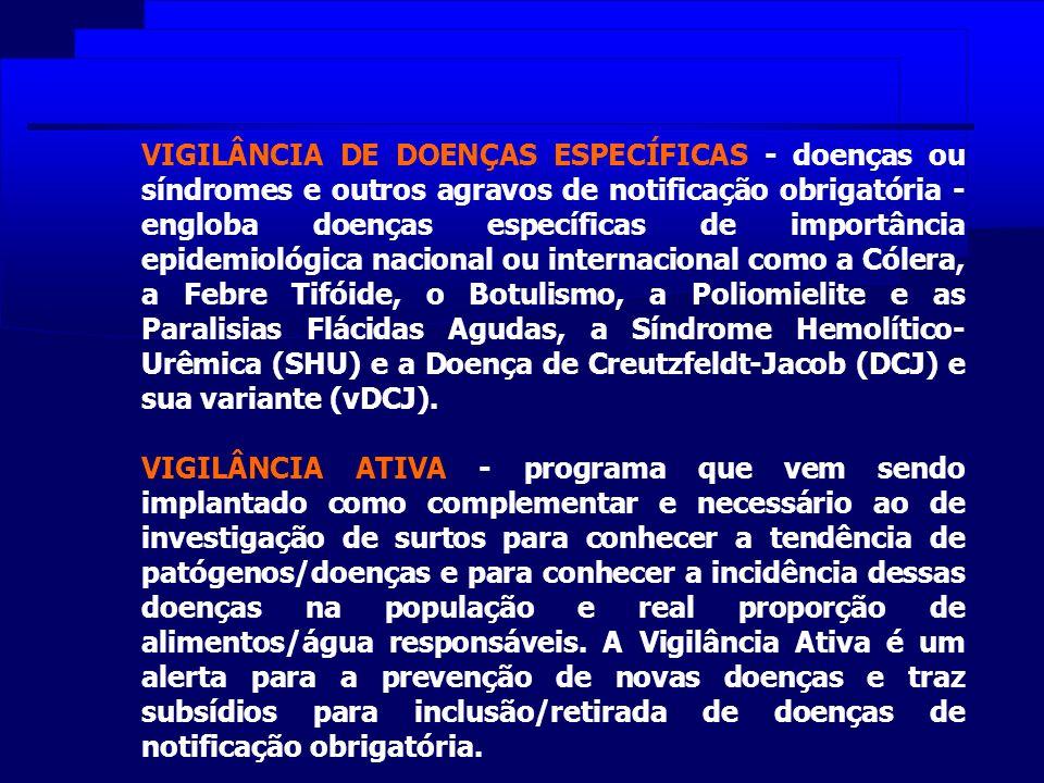 VIGILÂNCIA DE DOENÇAS ESPECÍFICAS - doenças ou síndromes e outros agravos de notificação obrigatória - engloba doenças específicas de importância epidemiológica nacional ou internacional como a Cólera, a Febre Tifóide, o Botulismo, a Poliomielite e as Paralisias Flácidas Agudas, a Síndrome Hemolítico-Urêmica (SHU) e a Doença de Creutzfeldt-Jacob (DCJ) e sua variante (vDCJ).